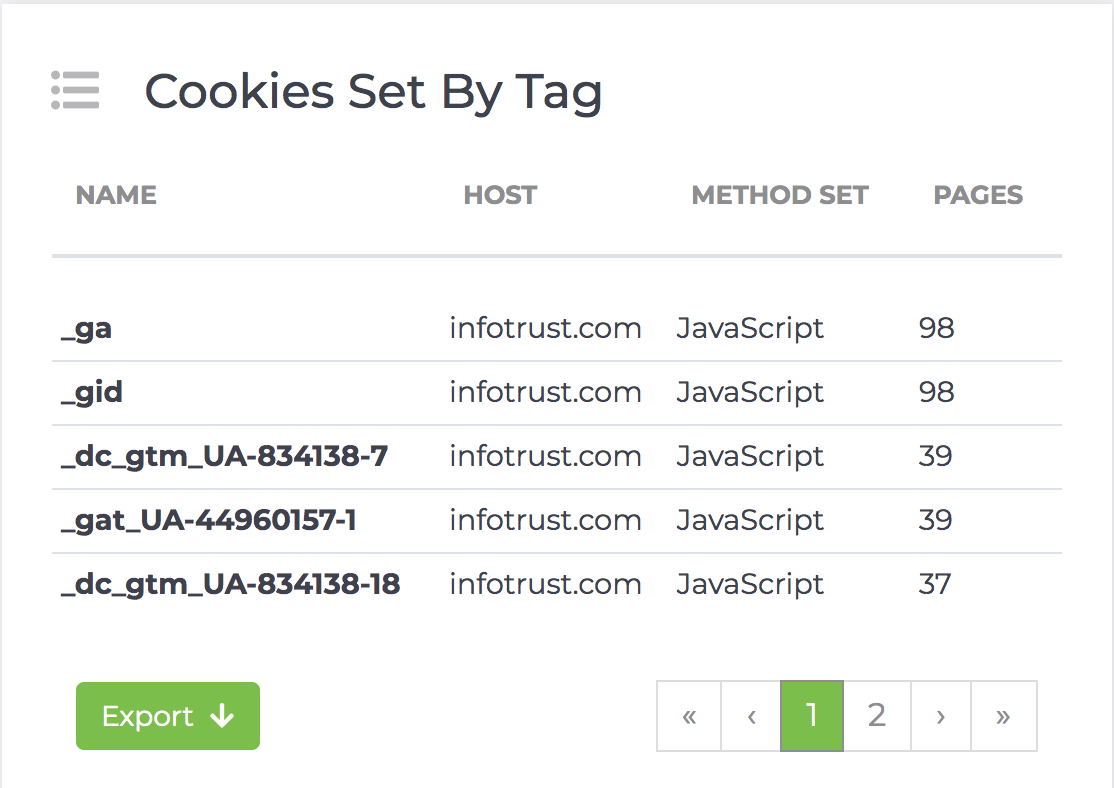 tag inspector cookies